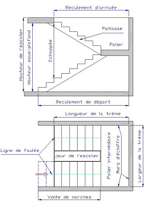 les escaliers terminologie. Black Bedroom Furniture Sets. Home Design Ideas