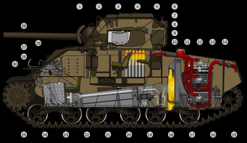 Le m4 sherman for L interieur du char de vimoutier